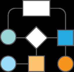 netplus workflow